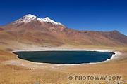 Fond d'écran Cordillère des Andes