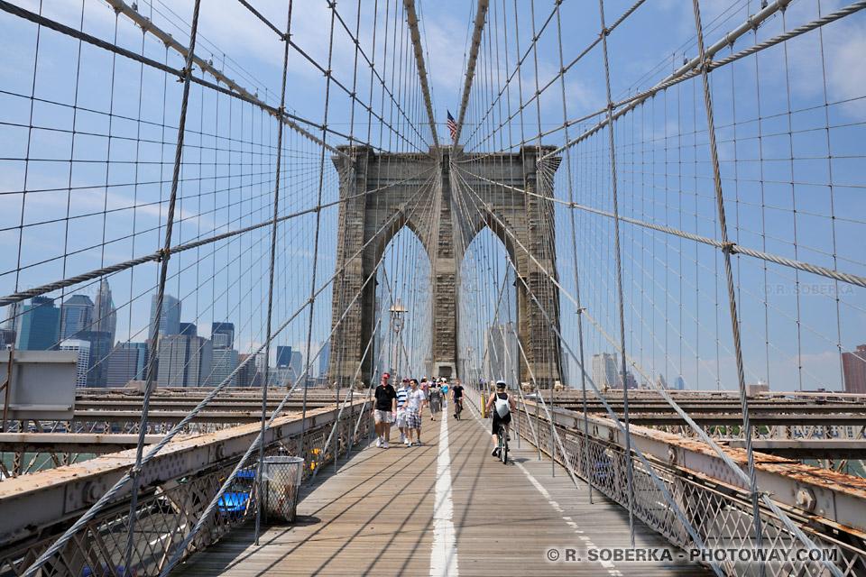 Brooklyn Bridge et Informations pratiques de voyage à New York