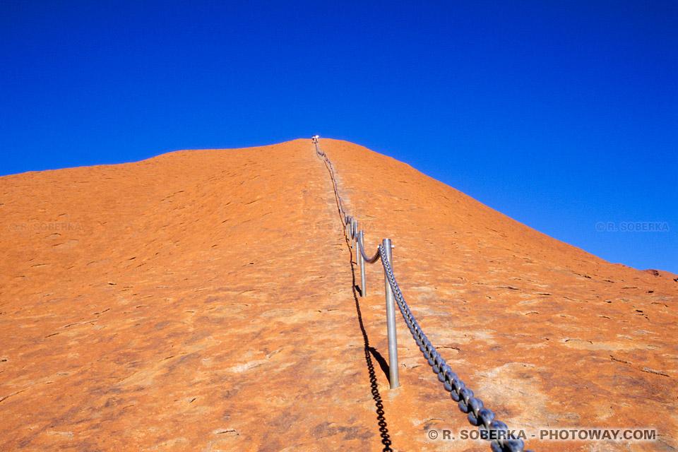 chaîne d'escalade Ayers Rock