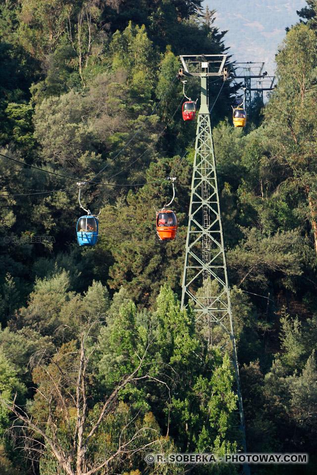 Photos du téléphérique du Cerro San Cristobal à Santiago au Chili