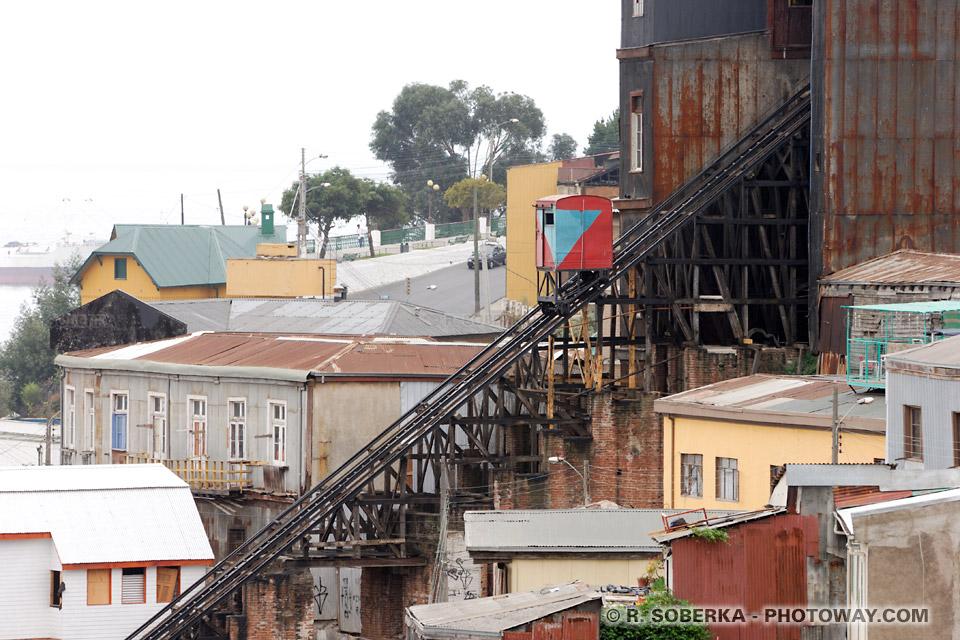 Ascensor Lecheros - Histoire des ascensores de Valparaíso au Chili